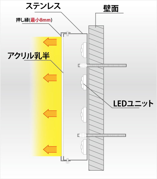 カプリングチャンネル文字図面