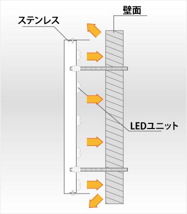 バックライトチャンネル文字図面
